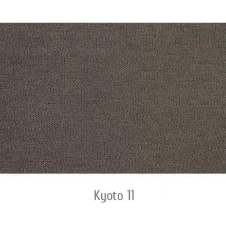 Kyoto 11 szövet